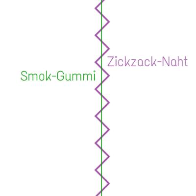 Smok-Gummi