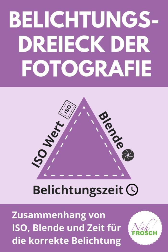 Belichtungszeit Belichtungsdreieck Fotografie