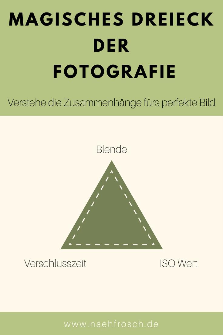Magisches Dreieck der Fotografie